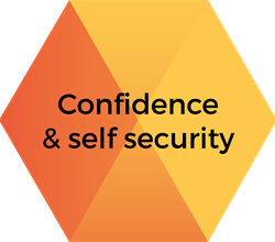 Confidence And Self Security